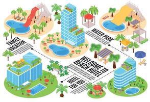 diagrama de flujo del parque acuático del hotel vector