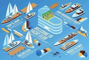 Yacht Club Illustration vector