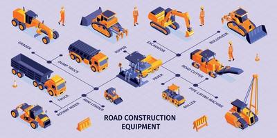 Road Construction Equipment Infographics vector