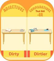 Comparative adjectives for word dirty vector