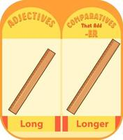 Comparative adjectives for word long vector