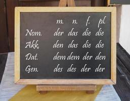 German Definite Article photo