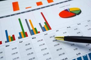 Pen on chart or graph paper. Financial account business data. photo