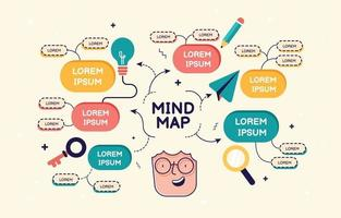 Mindmap Flow Concept vector