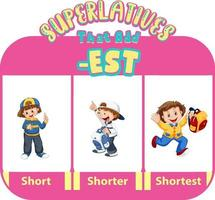 Comparative and Superlative Adjectives for word short vector
