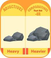 Comparative adjectives for word heavy vector