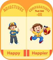 Comparative adjectives for word fast vector