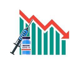 Covid-19 Vaccine Price Down vector