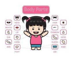 Happy cute kid girl body part anatomy cartoon icon illustration vector