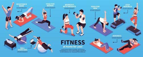 Home Fitness Isometric Infographics vector
