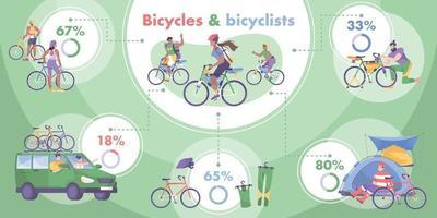 Flat Bike Tourism Infographic vector