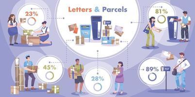 infografía plana de la oficina de correos vector