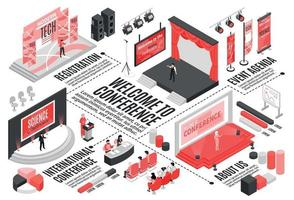 Conference Hall Isometric Flowchart vector