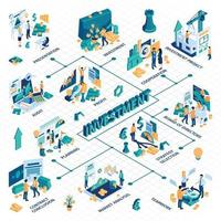 Successful Investment Isometric Flowchart vector