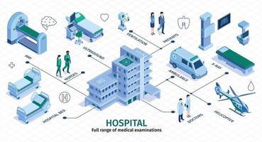Hospital Isometric Iinfographics vector