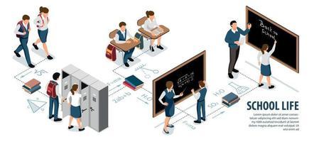 Isometric School Life Infographics vector