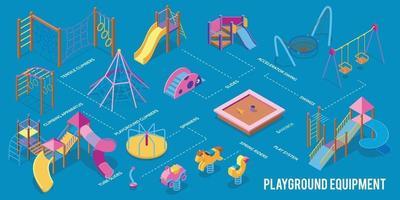 Isometric Play Equipment Infographics vector