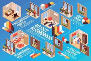 Isometric Neighbors Infographic Composition vector