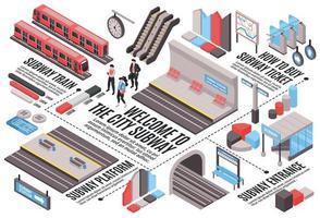 Isometric Metro Infographic Composition vector