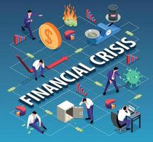 Financial Crisis Isometric Flowchart vector