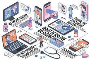Online Medicine Horizontal Flowchart vector