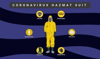 Illustration graphic of Coronavirus Hazmat Suit. Part of hazmat suit. vector