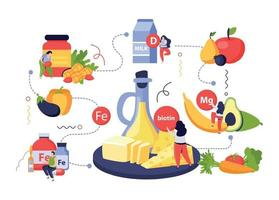 Vitamins In Products Composition vector