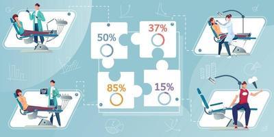 Dental Surgeon Flat Infographics vector