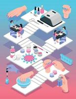 Manicure Isometric Poster vector