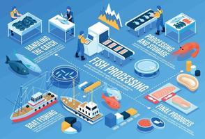 Fish Processing Horizontal Infographics vector