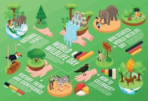 World Wildlife Day Horizontal Illustration vector