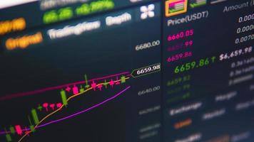 Crypto Changin Chart photo