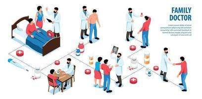 Isometric Family Doctor Infographics vector