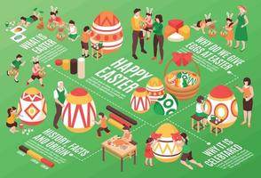Happy Easter Isometric infographics Illustration vector