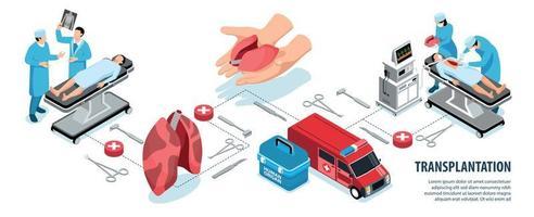 Isometric Organ Transplantation Infographics vector