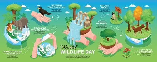 World Wildlife Day Isometric Infographics vector