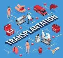 Organ Transplantation Flowchart Composition vector