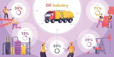 conjunto de infografía de la industria petrolera vector