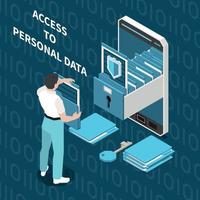Personal Data Access Composition vector