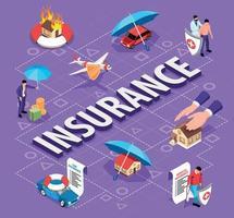 Insurance Isometric Flowchart Composition vector