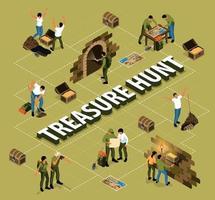 Isometric Treasure Hunt Flowchart vector