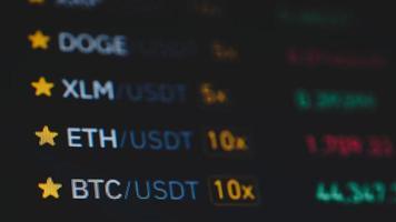 Crypto changing chart photo