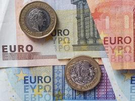 Exchange value of european money and sterling pound currency photo