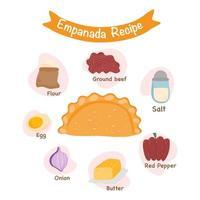 Empanadas recipe with ingredients Cartoon vector