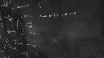 Math physics formulas on chalkboard panning loop video