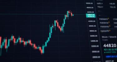 stock chart image displayed on computer screen photo