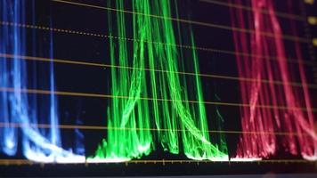 gráfico de telecine en el monitor. Corrección de color, edición de película de posproducción en curso. video