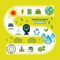 renewable energy elements hydro, wind solar biofuel and geothermal power vector
