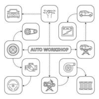 Auto workshop mind map with linear icons vector