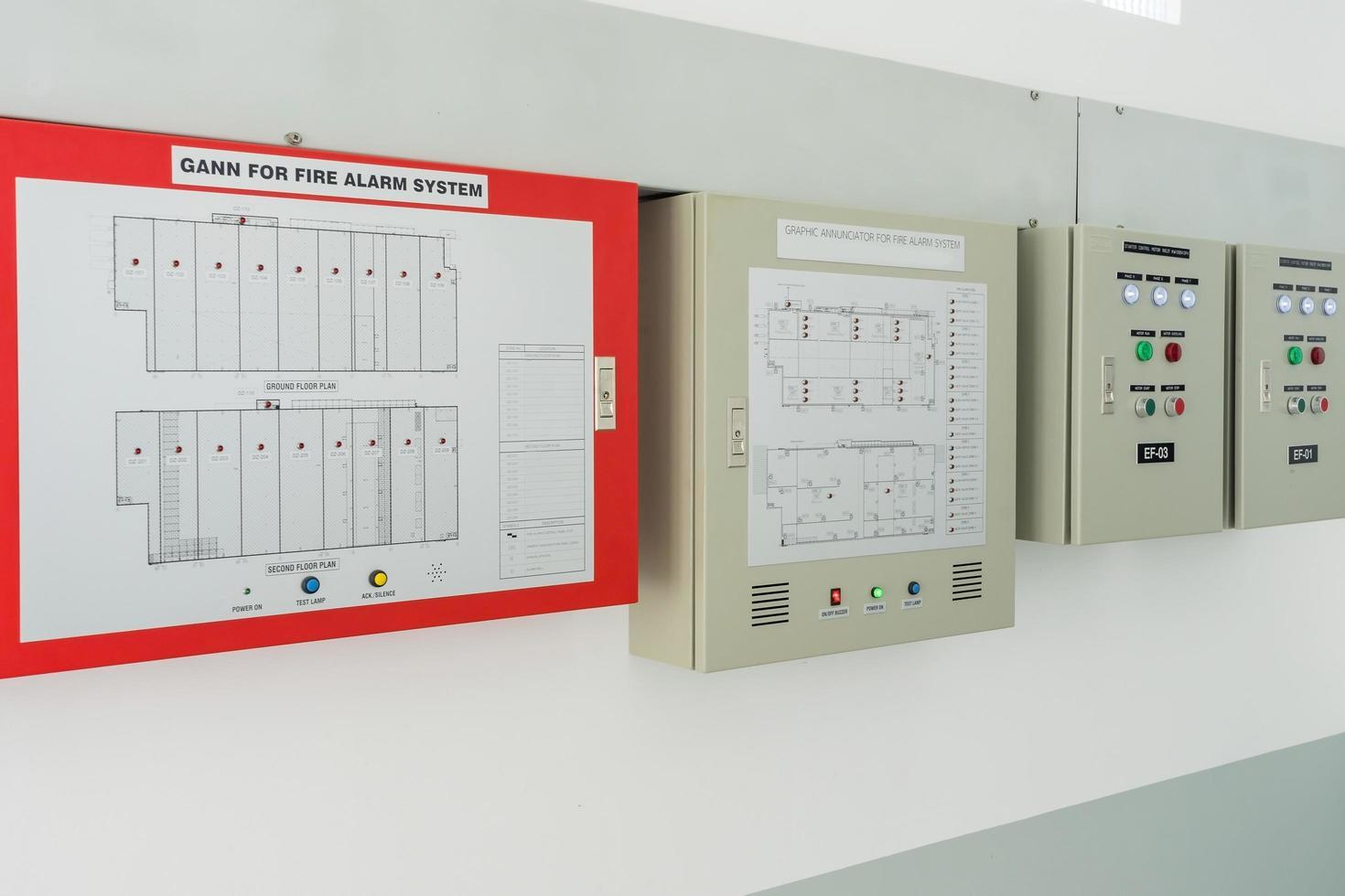sistema di controllo antincendio industriale foto
